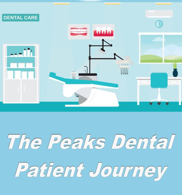 The Peaks Dental Covid Update